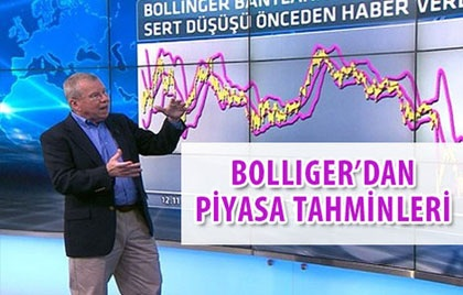 3 John Bollinger - Джон Боллинджер. Как покорялись финансовые рынки